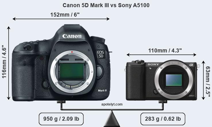 Size Canon 5D Mark III vs Sony A5100