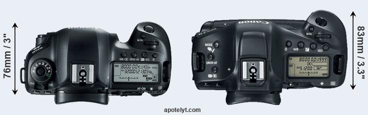 5D Mark IV versus 1DX Mark II top view