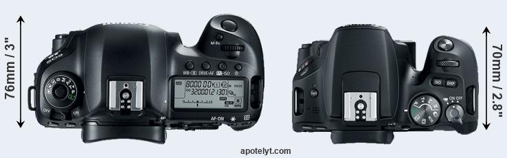 5D Mark IV versus 200D top view