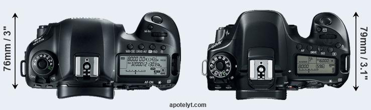 5D Mark IV versus 80D top view