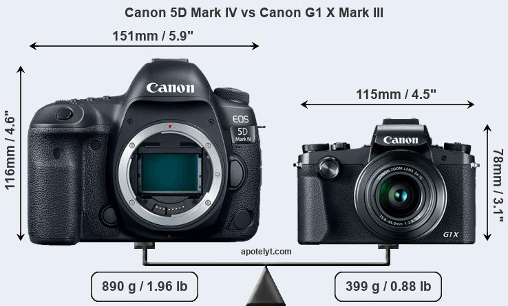 Compare Canon 5D Mark IV vs Canon G1 X Mark III