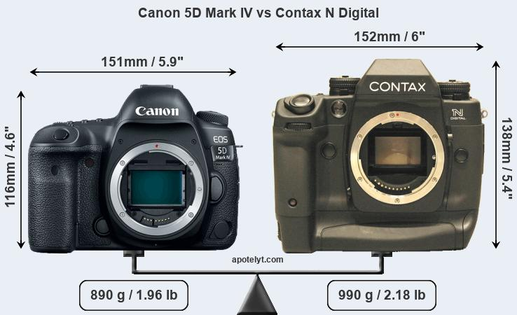 Size Canon 5D Mark IV vs Contax N Digital