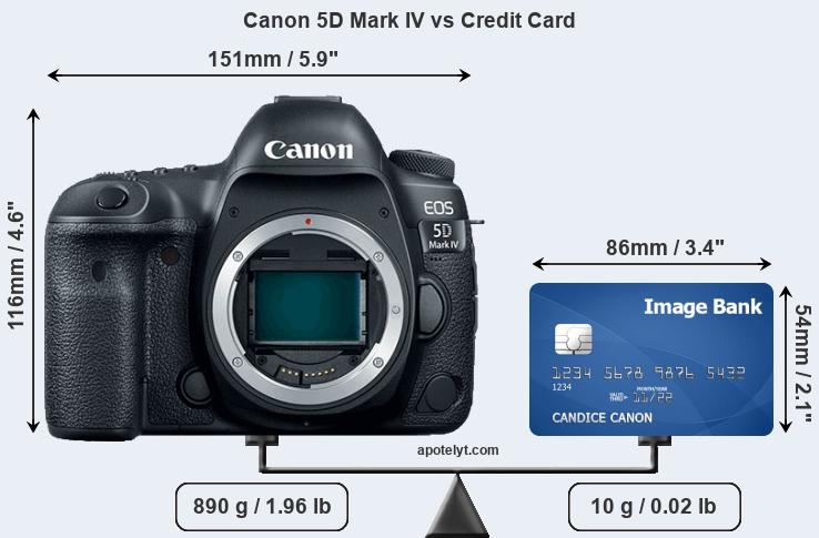Canon 5D Mark IV vs credit card front