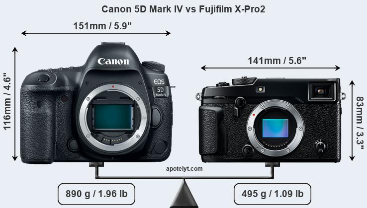 Compare Canon 5D Mark IV vs Fujifilm X-Pro2