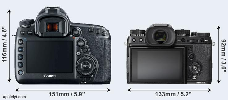 5D Mark IV and X-T2 rear side