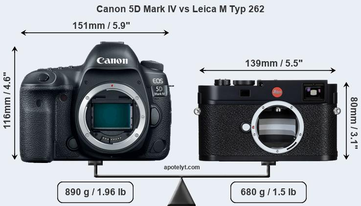 Size Canon 5D Mark IV vs Leica M Typ 262