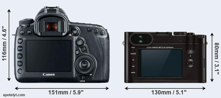 5D Mark IV and Q Typ 116 rear side