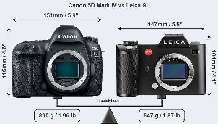 Size Canon 5D Mark IV vs Leica SL