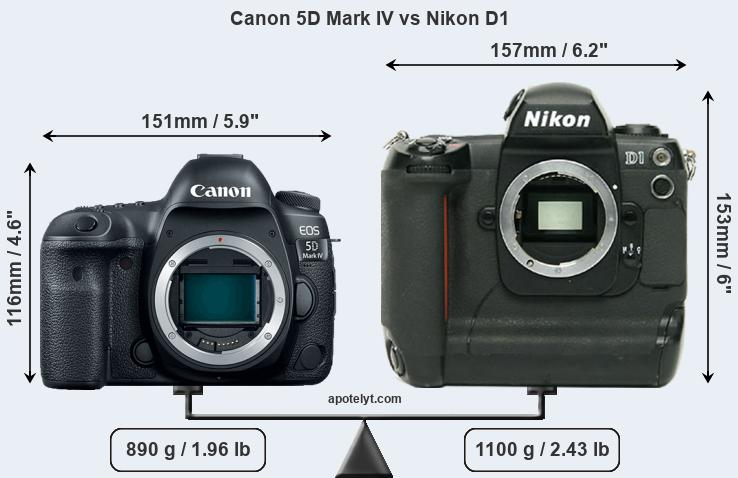 Size Canon 5D Mark IV vs Nikon D1