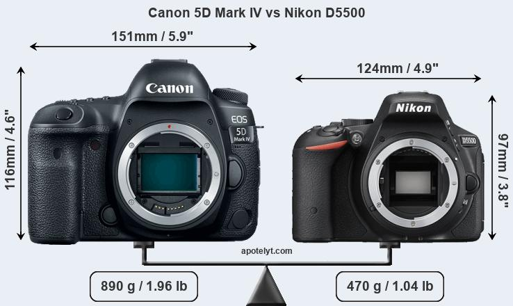 Size Canon 5D Mark IV vs Nikon D5500