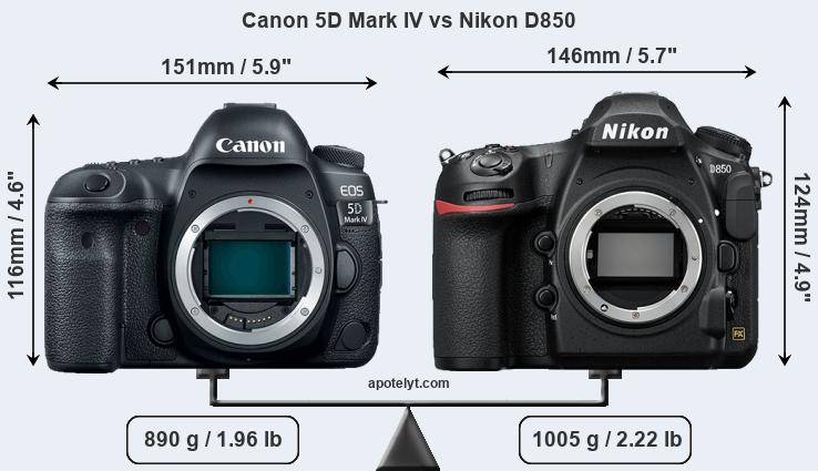 Size Canon 5D Mark IV vs Nikon D850