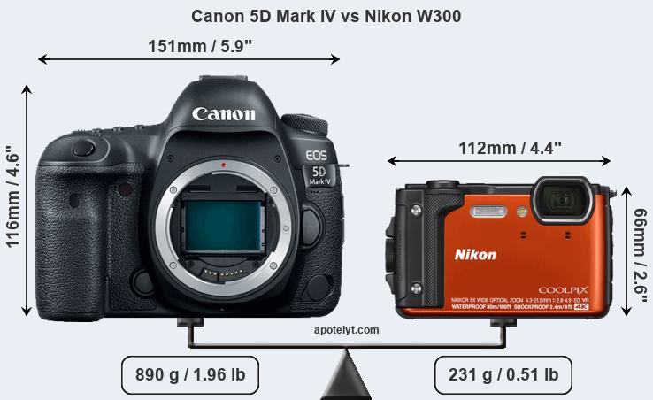 Size Canon 5D Mark IV vs Nikon W300