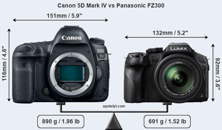 Size Canon 5D Mark IV vs Panasonic FZ300