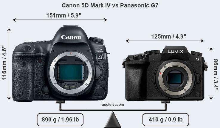 Size Canon 5D Mark IV vs Panasonic G7