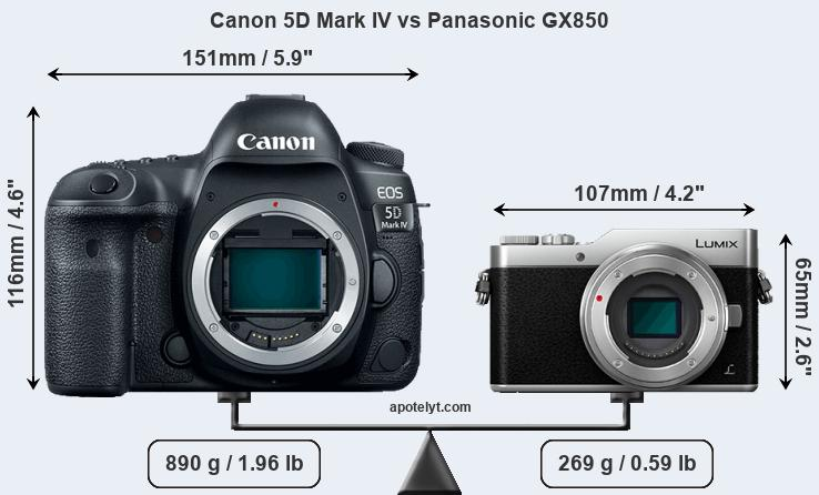 Size Canon 5D Mark IV vs Panasonic GX850