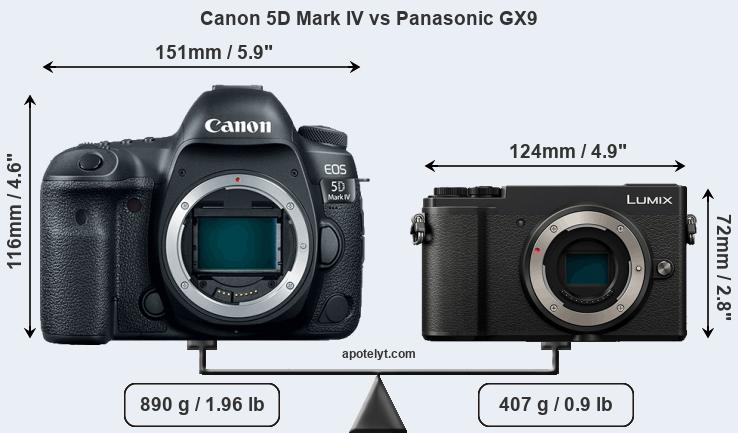 Size Canon 5D Mark IV vs Panasonic GX9