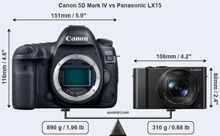 Size Canon 5D Mark IV vs Panasonic LX15