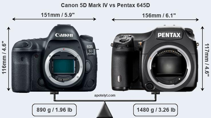 Size Canon 5D Mark IV vs Pentax 645D