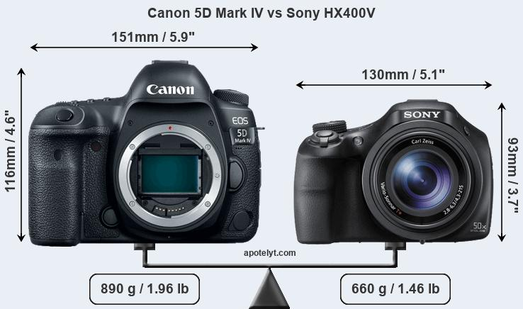 Size Canon 5D Mark IV vs Sony HX400V