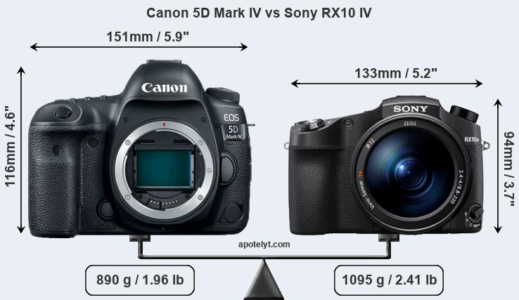 Compare Canon 5D Mark IV vs Sony RX10 IV