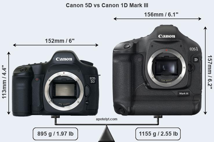 canon 5d mark iii the camera that can do it all That can enhance your user experience with you eos 5d mark iii that you can and shutter release with the canon t2i, t1i, 5d, 7d, and mark ii cameras.