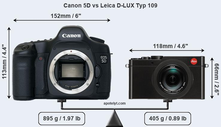 Size Canon 5D vs Leica D-LUX Typ 109