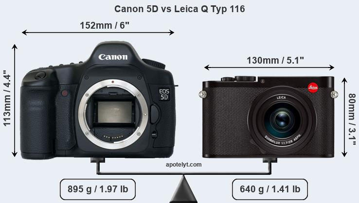 Size Canon 5D vs Leica Q Typ 116