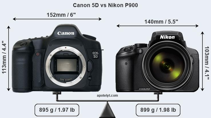 Compare Canon 5D and Nikon P900