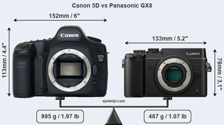 Compare Canon 5D and Panasonic GX8