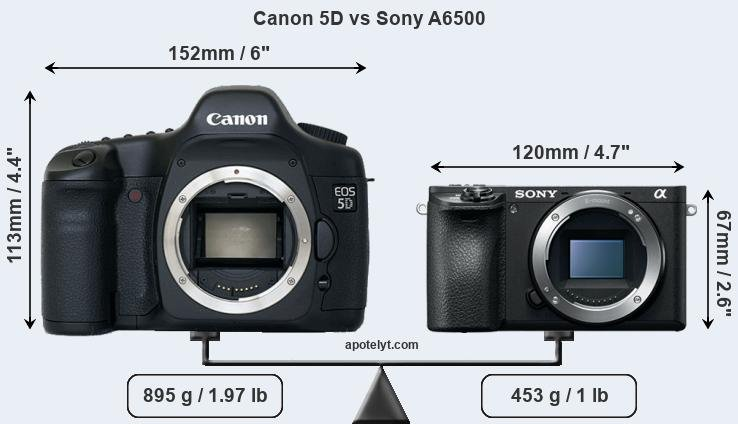 Size Canon 5D vs Sony A6500