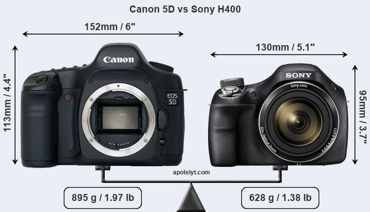 Size Canon 5D vs Sony H400