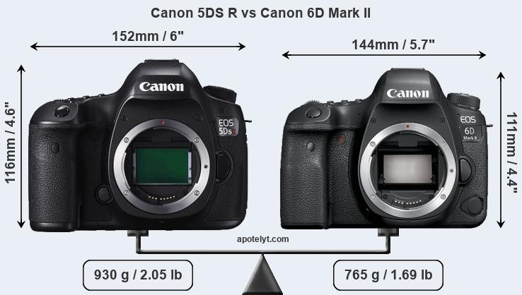 Size Canon 5DS R vs Canon 6D Mark II