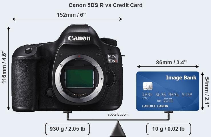 Canon 5DS R vs credit card front