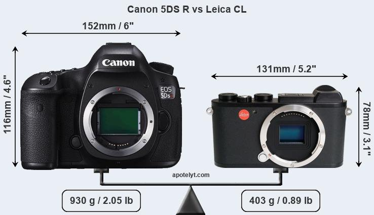 Size Canon 5DS R vs Leica CL