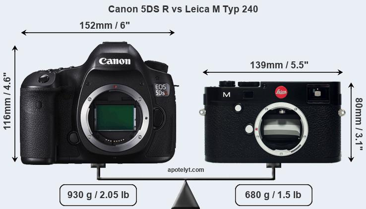 Size Canon 5DS R vs Leica M Typ 240