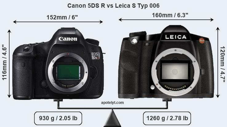 Size Canon 5DS R vs Leica S Typ 006
