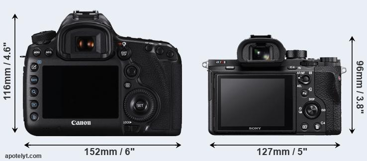 5DS R and A7R II rear side