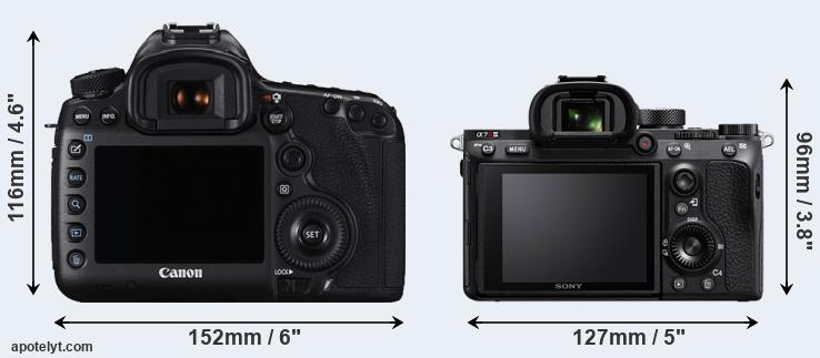 5DS R and A7R III rear side