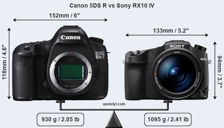 Canon 5DS R vs Sony RX10 IV front