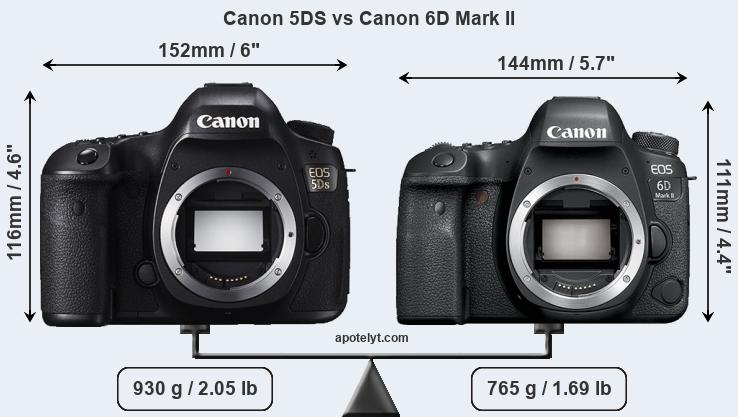 Size Canon 5DS vs Canon 6D Mark II