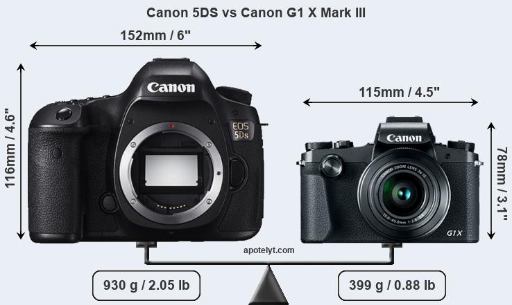 Size Canon 5DS vs Canon G1 X Mark III