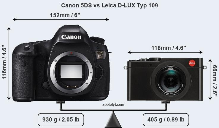 Size Canon 5DS vs Leica D-LUX Typ 109