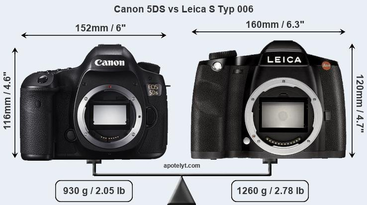 Compare Canon 5DS and Leica S Typ 006