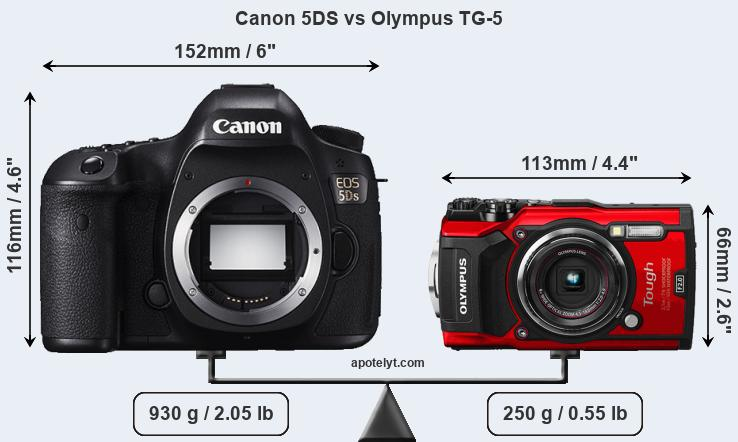 Size Canon 5DS vs Olympus TG-5