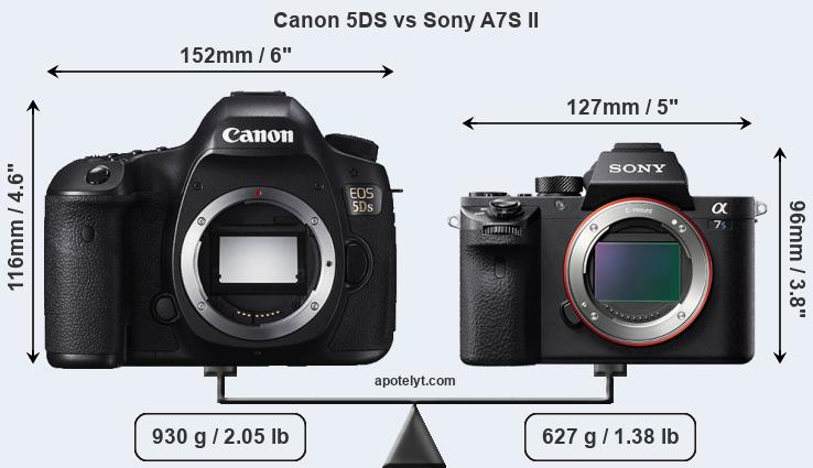 Size Canon 5DS vs Sony A7S II