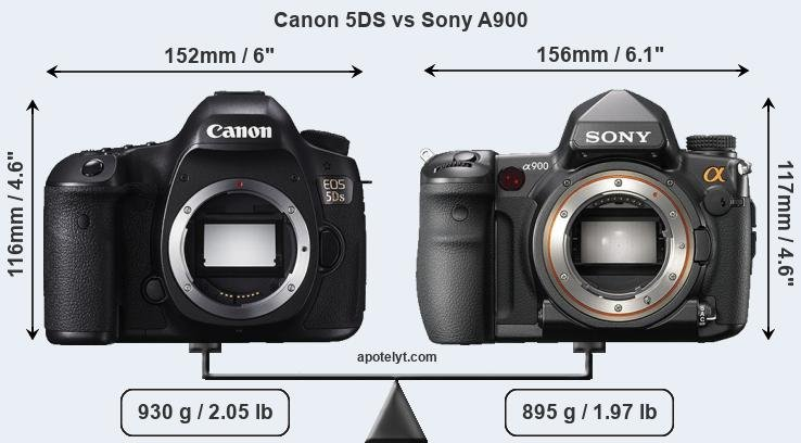 Size Canon 5DS vs Sony A900