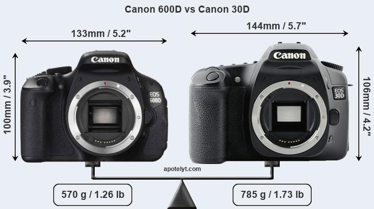 Compare Canon 600D and Canon 30D