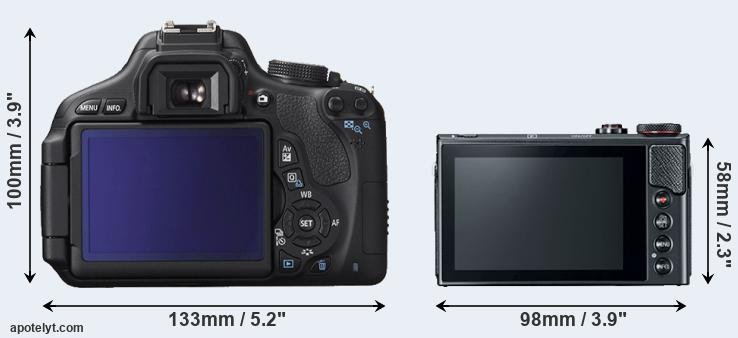 600D and G9X Mark II rear side