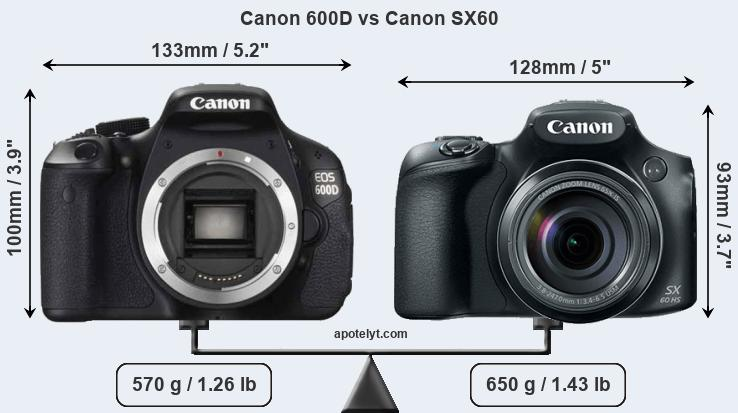 Canon S3 IS Digital Camera Lens CCD Sensor Image Pixel Zoom Replacement