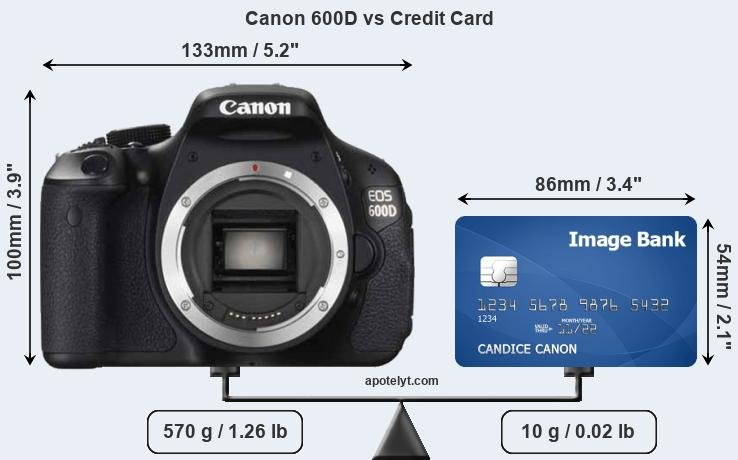 Canon 600D vs credit card front